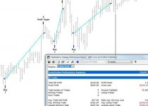 Automated Day Trading